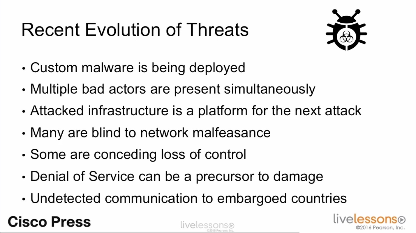 The Current Security Threat Landscape The Current Security Threat Landscape